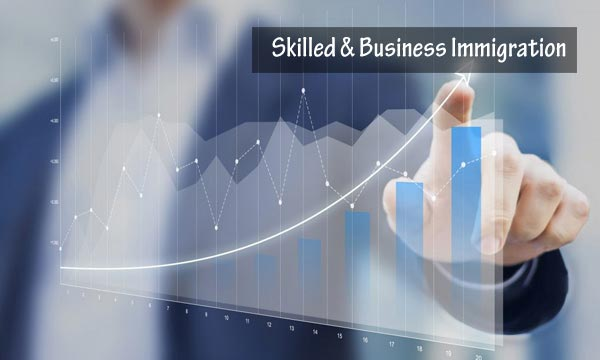 skilled & business immigration